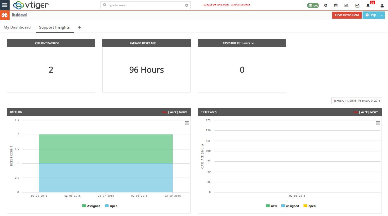 Vtiger 7 Report - New Tickets Dashboard (Support Insights) - Boru Apps